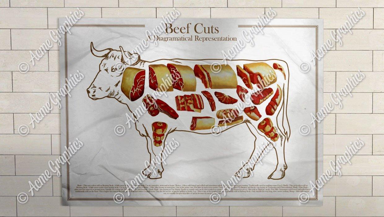 Butchers-cuts-illustration