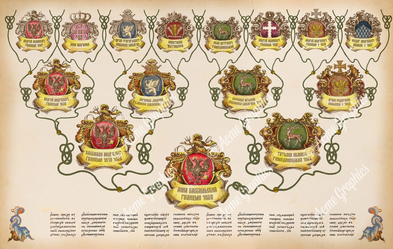 Catherine the great's family tree